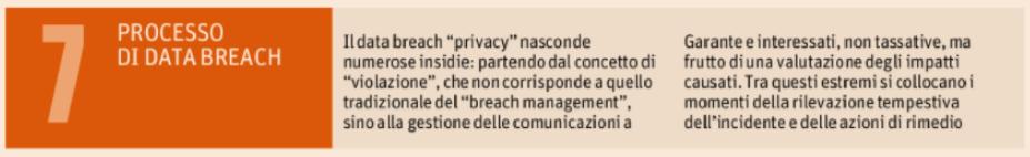 7. Il processo di data breach